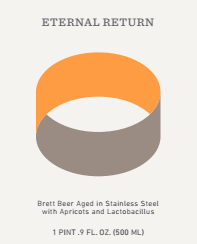 Threes Eternal Return: Apricot beer Label Full Size