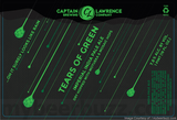 Captain Lawrence Tears Of Green beer